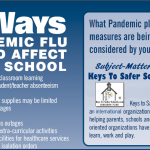 10 Concerns for Schools in a Pandemic