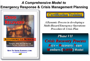 Crisis Recovery K-RTM Certification Training