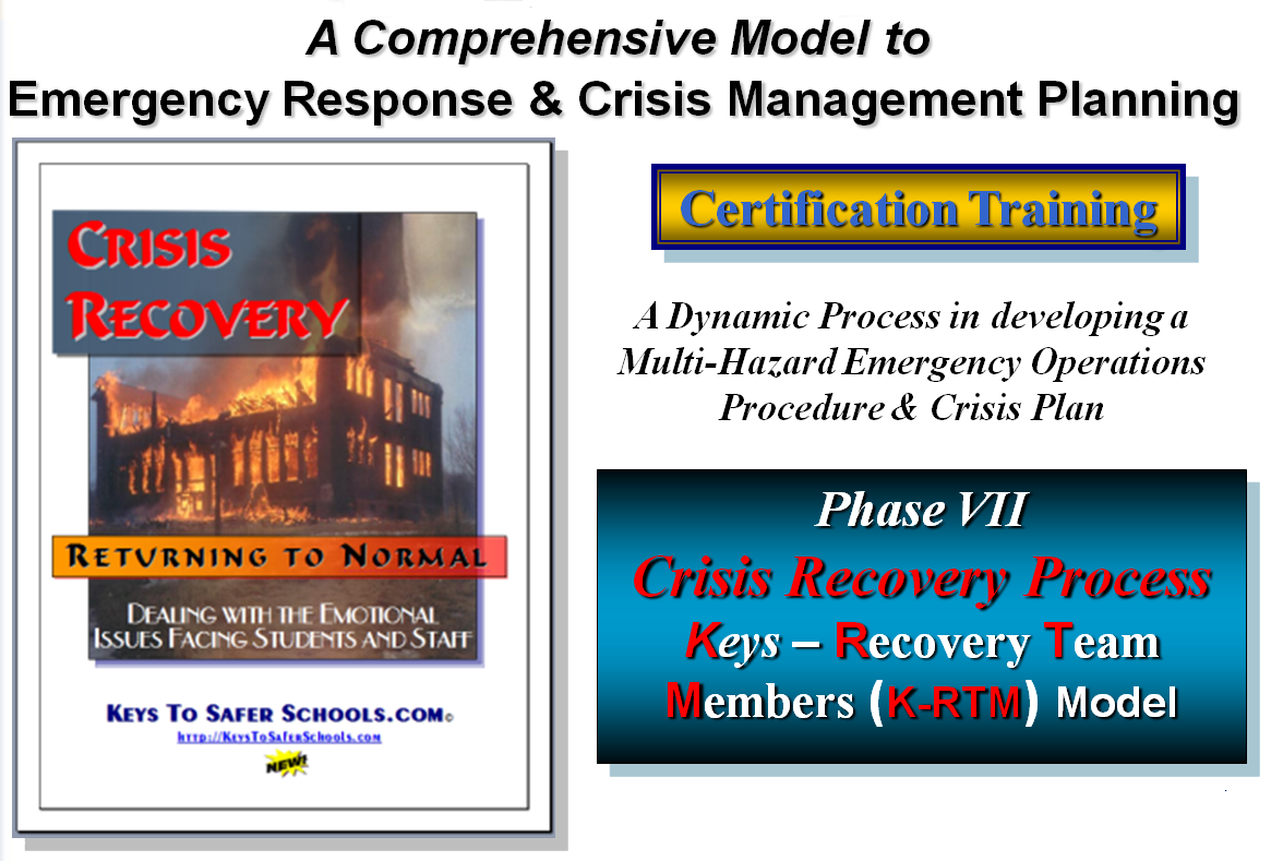 Crisis Recovery K-RTM - Certification Training