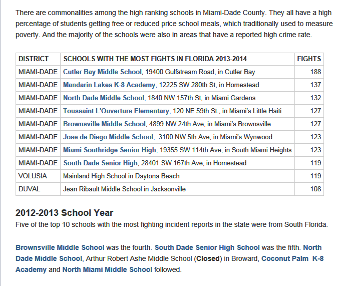 Top 10 violent Schools in Fl. 2014